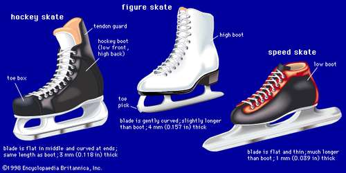 How to Pick out Ice Skates